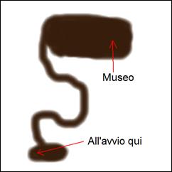 Mappa utilizzata per la creazione del terrain in Irrlicht