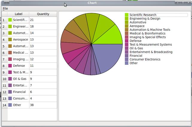 Chart su Linux con Qt