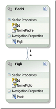 l'entity framework creato da vs2008